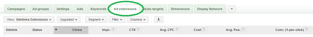 Google Adwords Site link extension