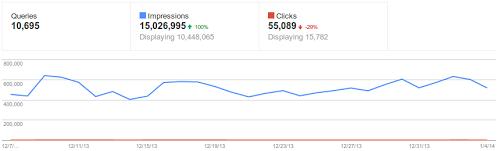 2014 google webmaster tools