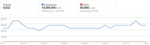 2013 google webmaster tools